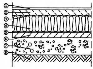 Пленка для гидроизоляции пола
